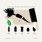 Biolebensmittel sind gut für Klima und Umwelt